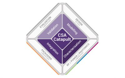 SPLICE-ing it Together With The CSA Catapult